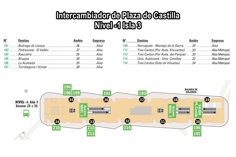 buitrago 1 - Excursión a Buitrago y embalse de Puentes Viejas